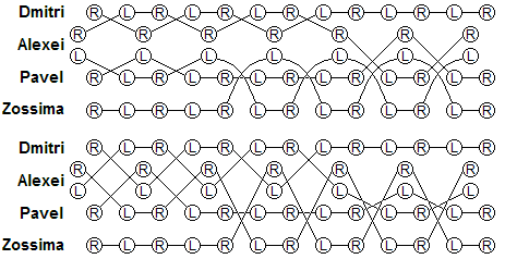 causal diagram for the thirteen club synchronous gorilla weave