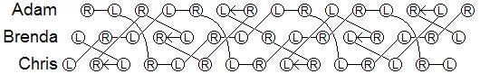 mild madness triangle variation
