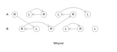 5 club whynot